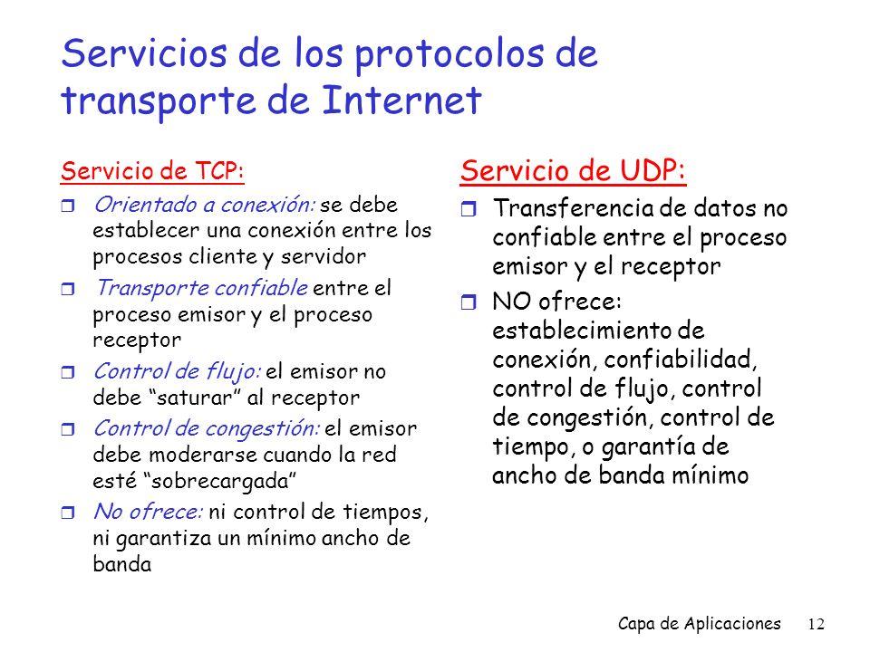 Servicios de los protocolos de transporte de Internet