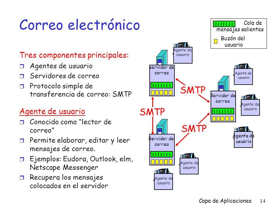 Correo electrónico SMTP SMTP SMTP Tres componentes principales: