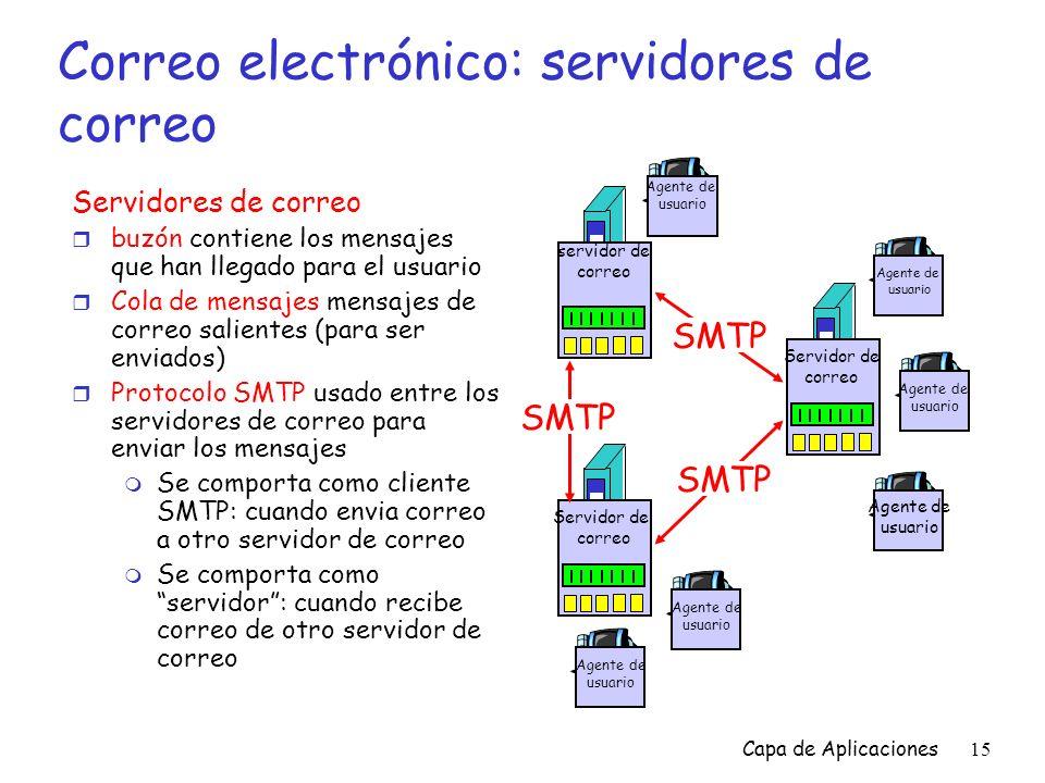 Correo electrónico: servidores de correo