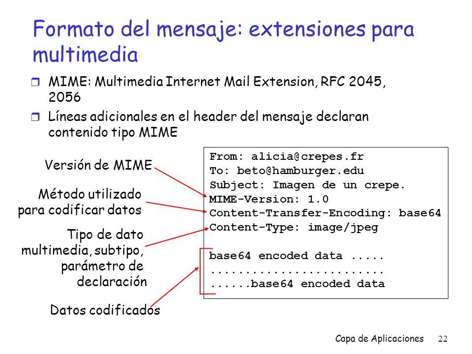 Formato del mensaje: extensiones para multimedia