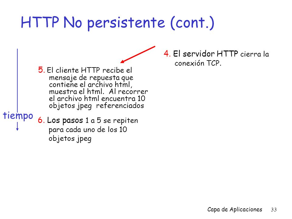 HTTP No persistente (cont.)