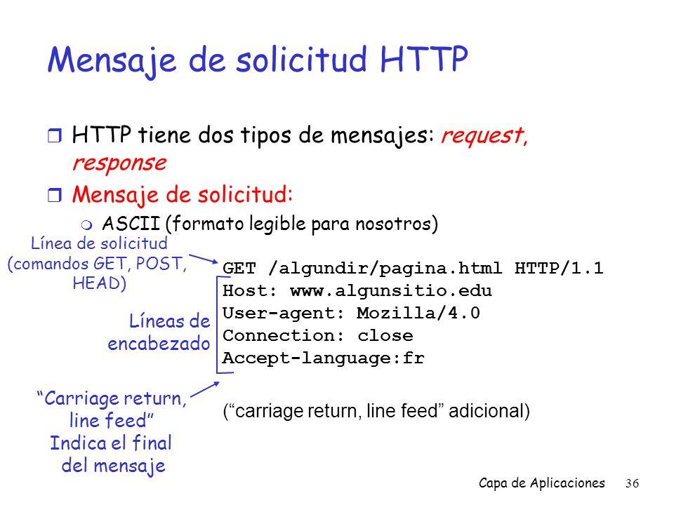 Mensaje de solicitud HTTP