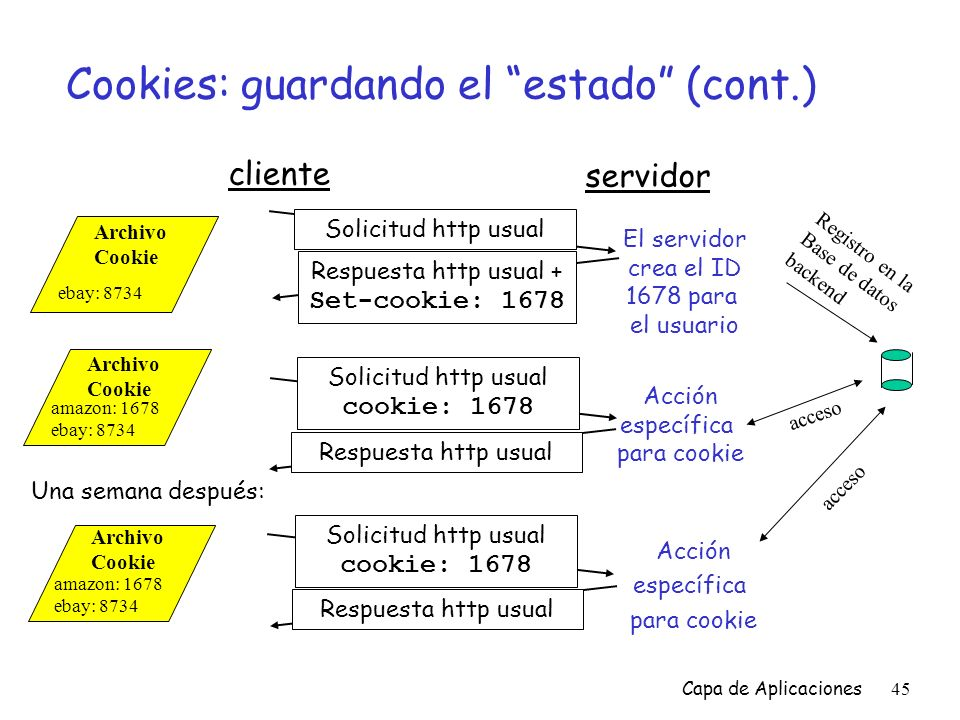 Cookies: guardando el estado (cont.)