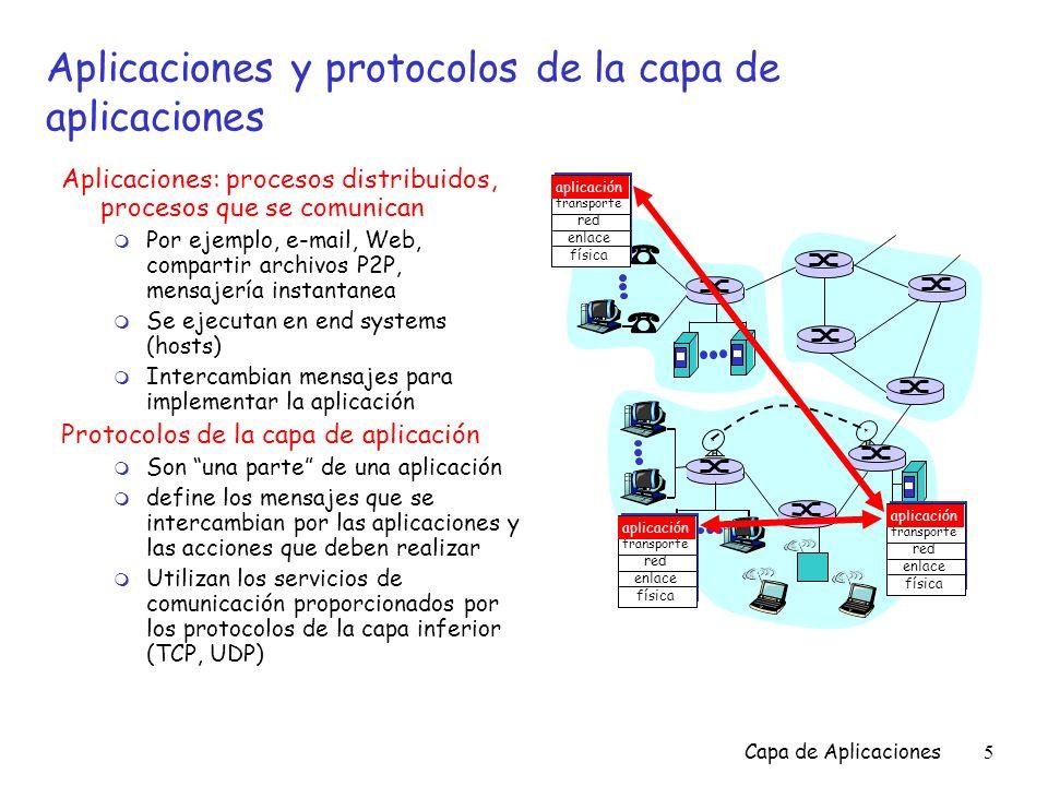 Aplicaciones y protocolos de la capa de aplicaciones