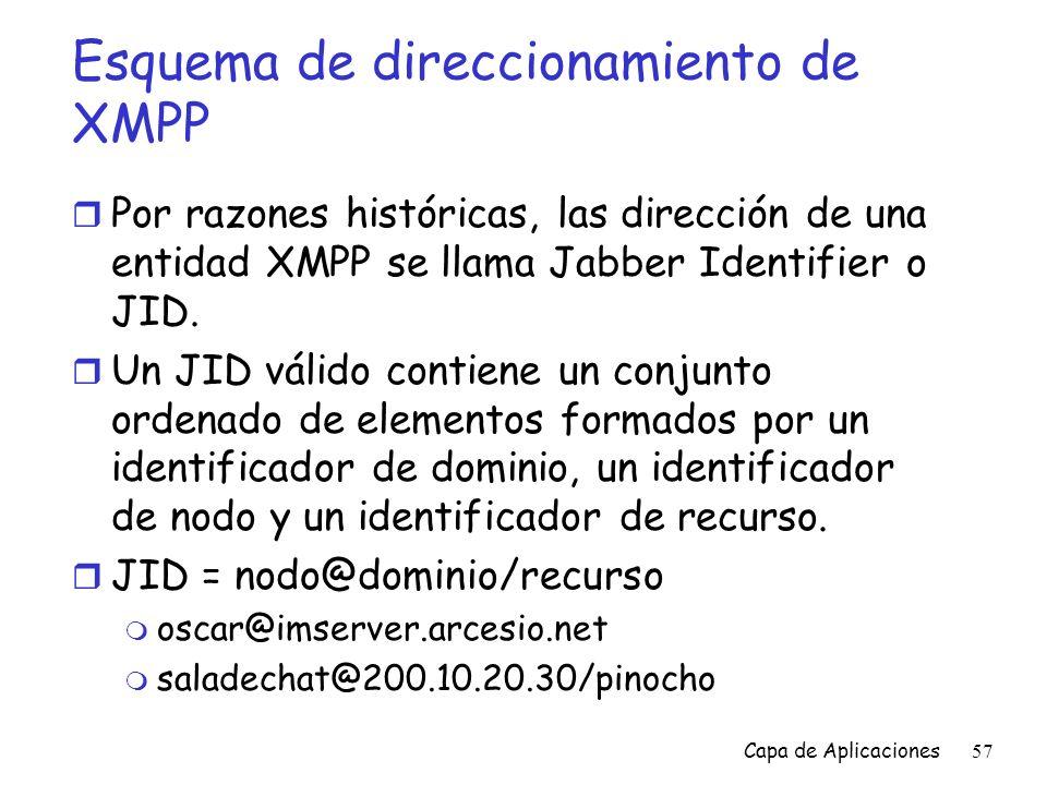 Esquema de direccionamiento de XMPP