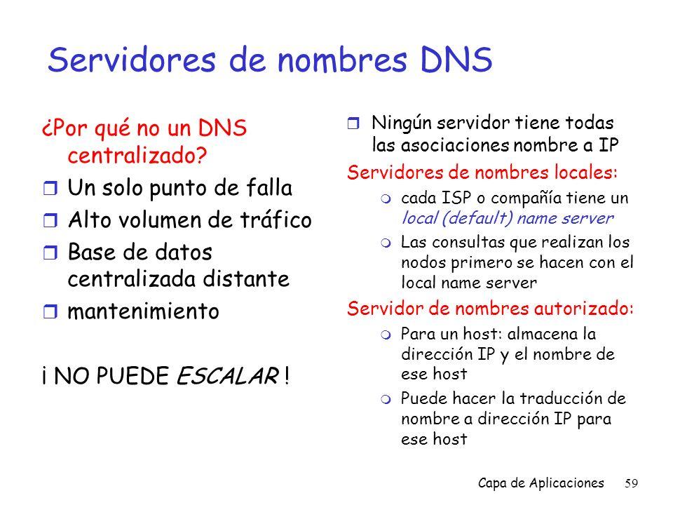Servidores de nombres DNS