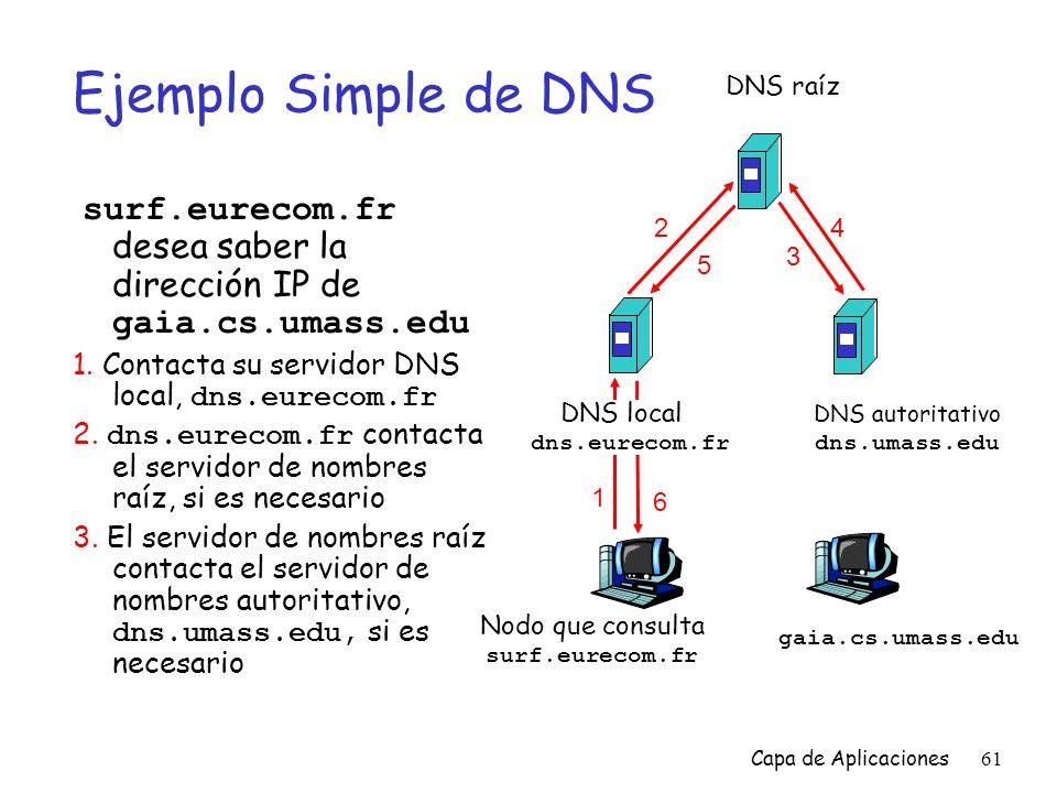 Ejemplo Simple de DNS DNS raíz. surf.eurecom.fr desea saber la dirección IP de gaia.cs.umass.edu. 1. Contacta su servidor DNS local, dns.eurecom.fr.