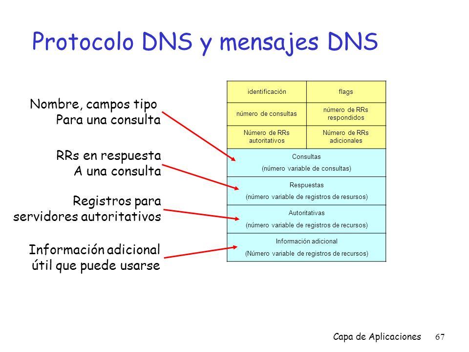 Protocolo DNS y mensajes DNS