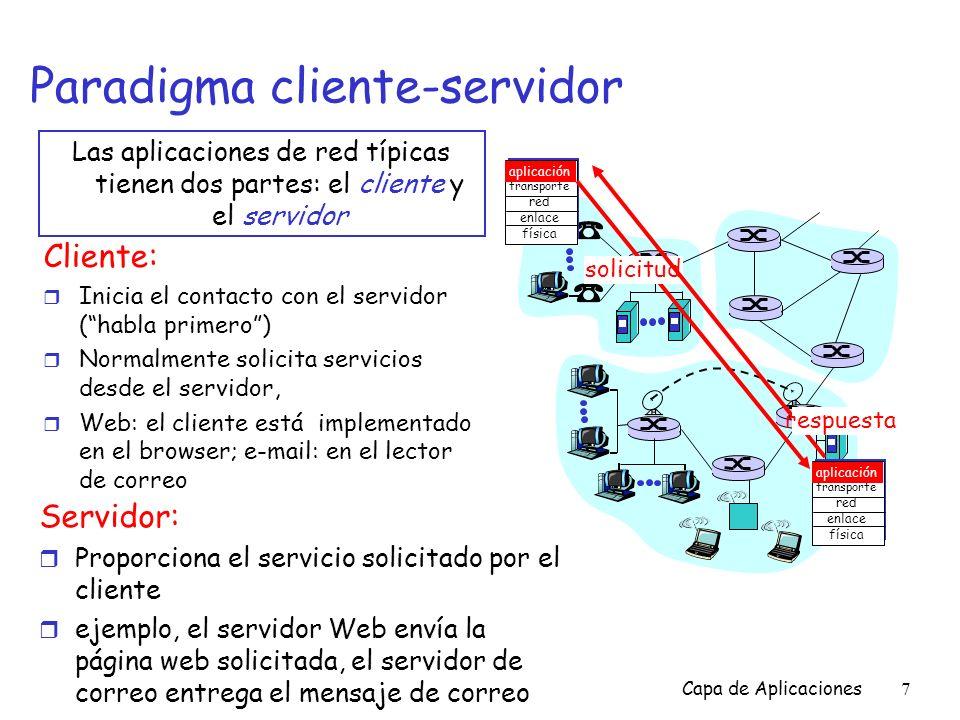 Paradigma cliente-servidor