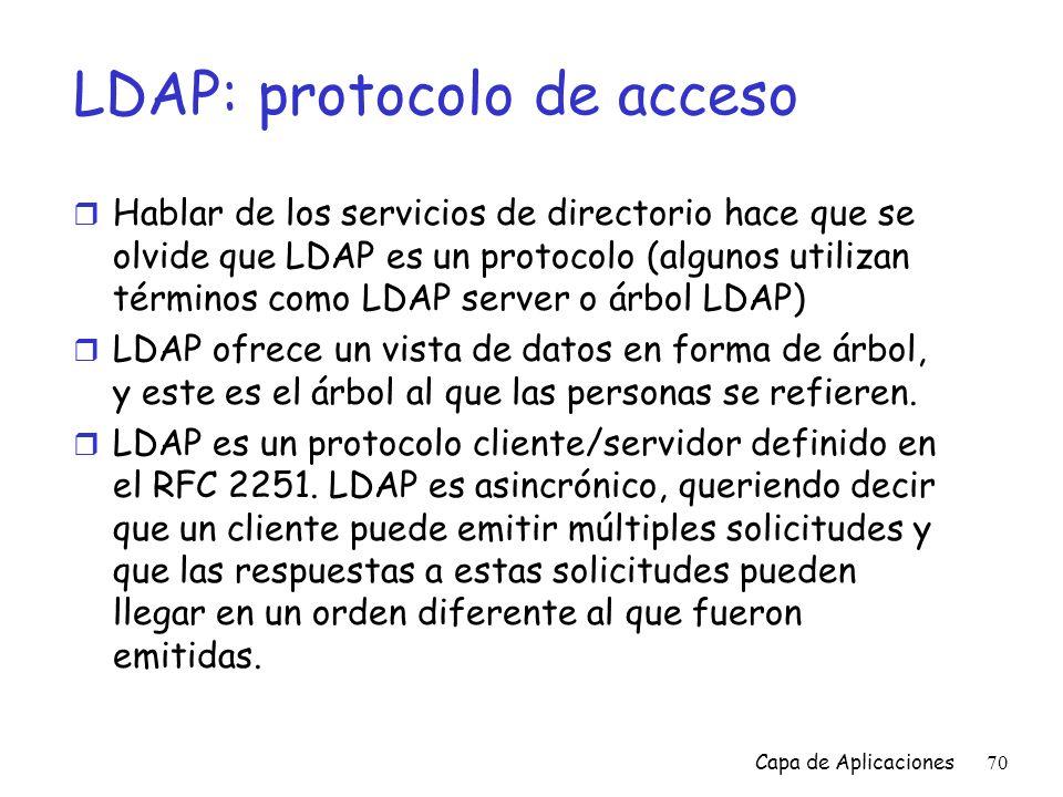 LDAP: protocolo de acceso