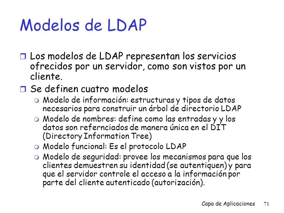 Modelos de LDAP Los modelos de LDAP representan los servicios ofrecidos por un servidor, como son vistos por un cliente.