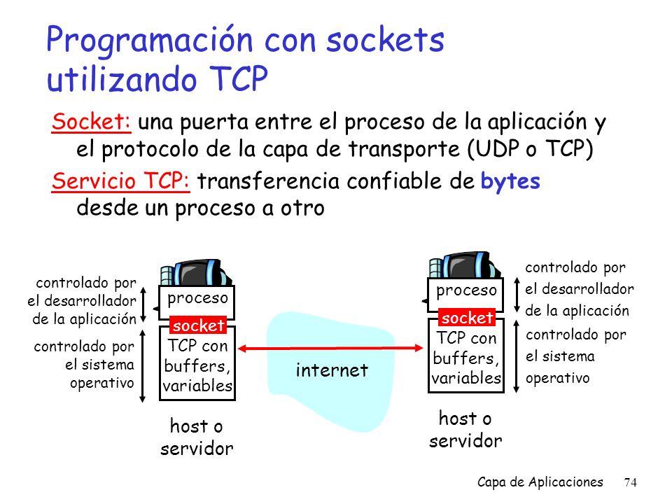 Programación con sockets utilizando TCP