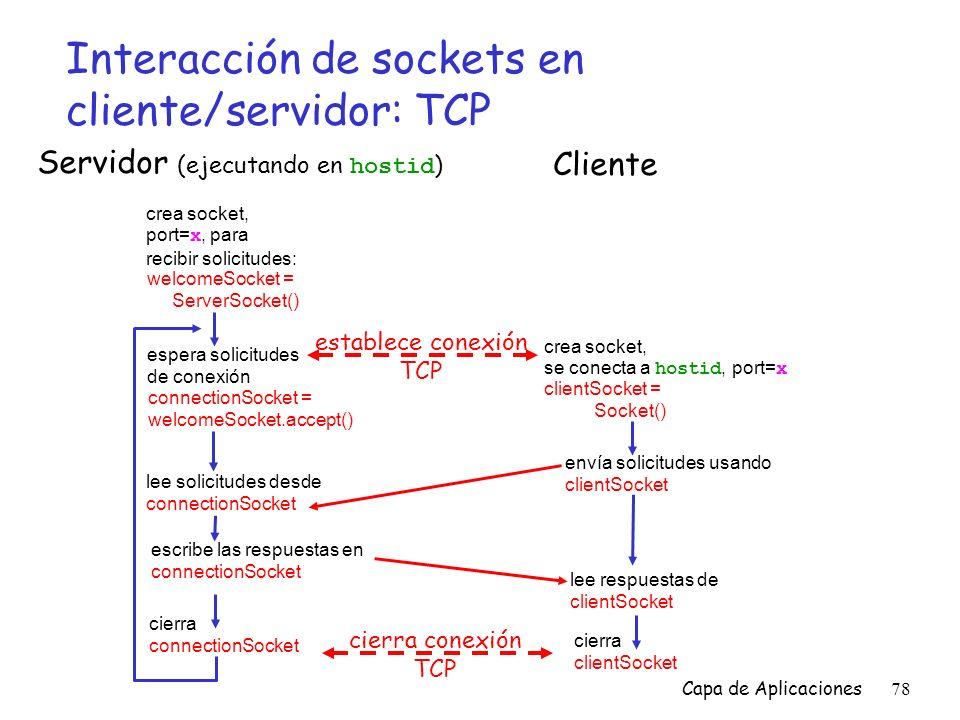 Interacción de sockets en cliente/servidor: TCP