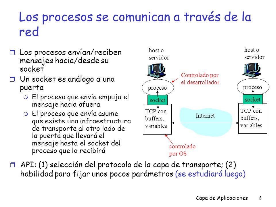 Los procesos se comunican a través de la red