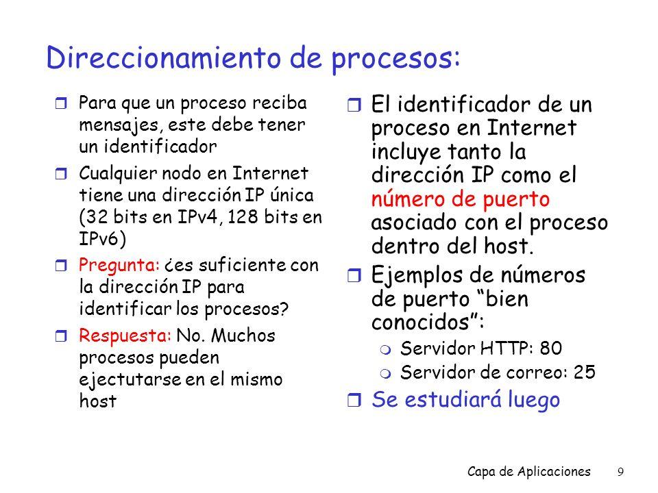 Direccionamiento de procesos: