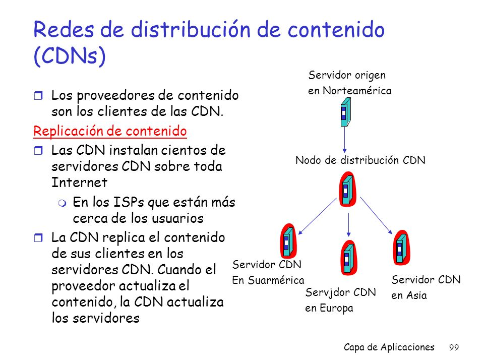 Redes de distribución de contenido (CDNs)