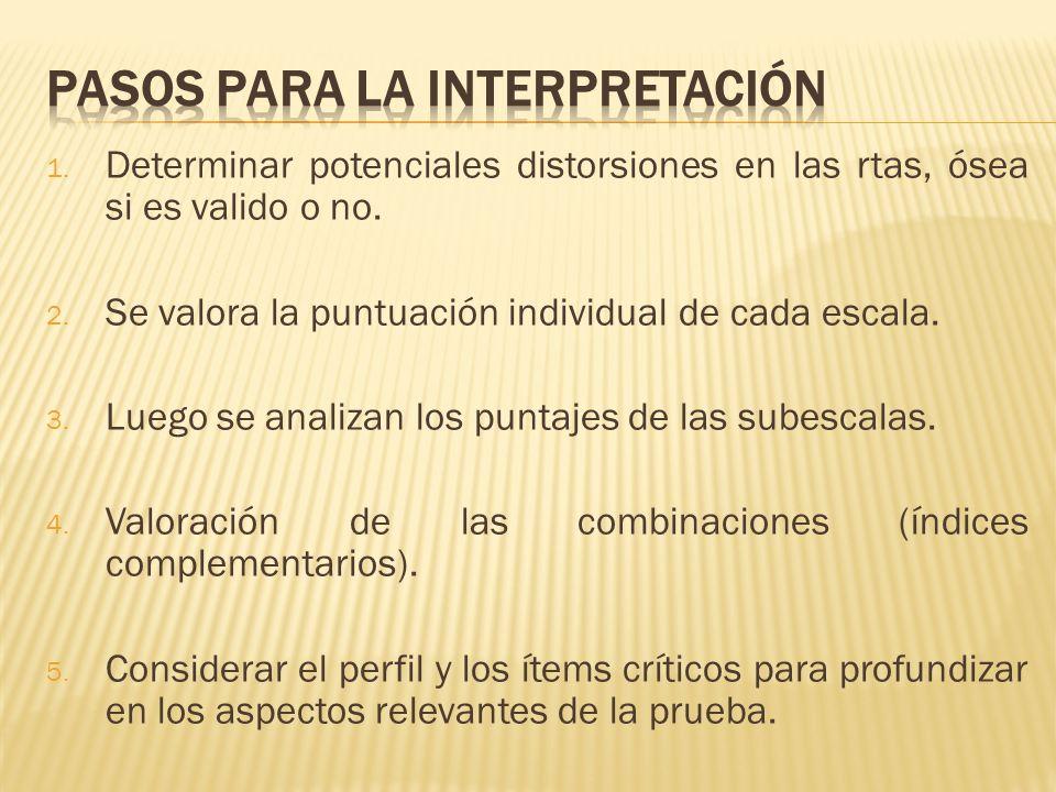 Pasos para la interpretación
