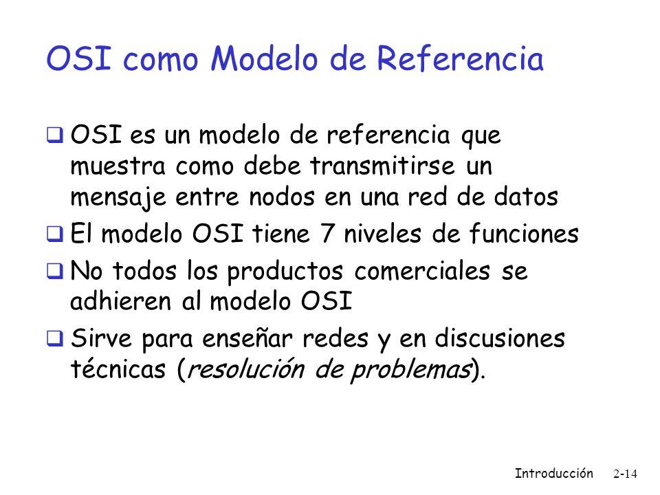 OSI como Modelo de Referencia