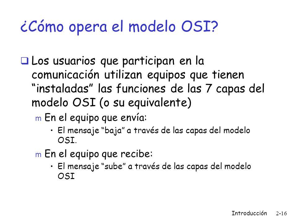 ¿Cómo opera el modelo OSI