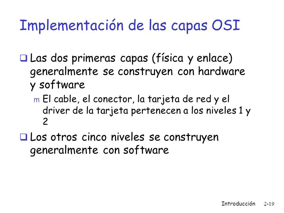 Implementación de las capas OSI
