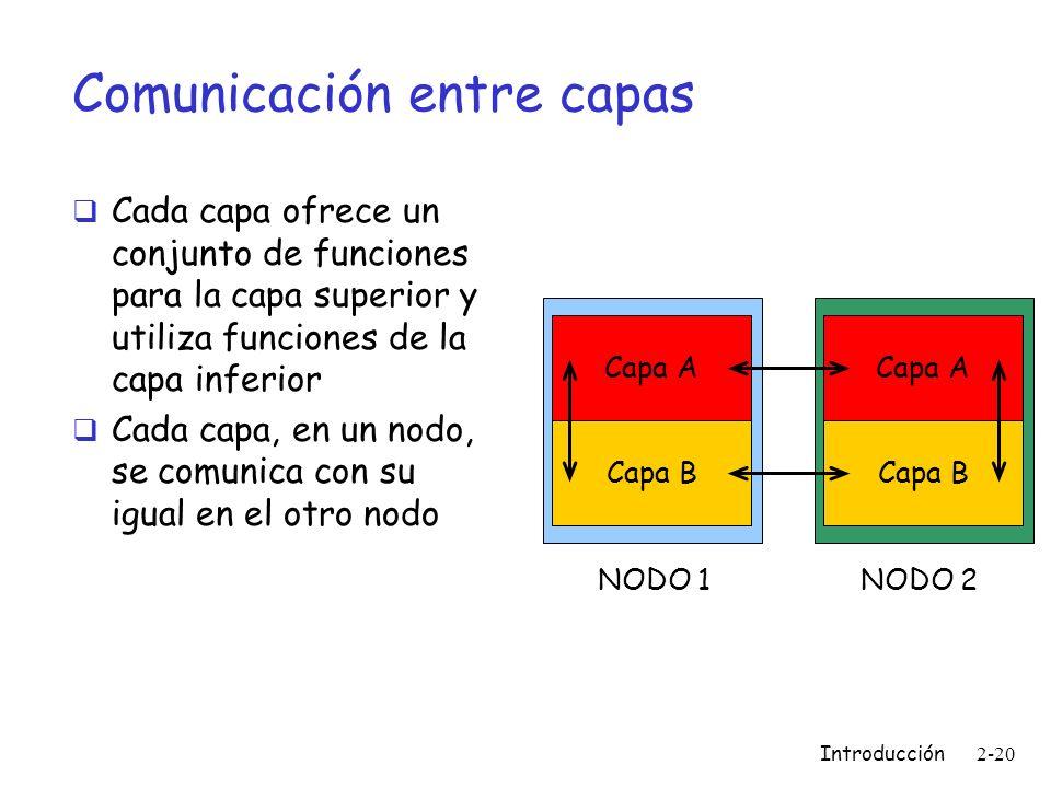 Comunicación entre capas