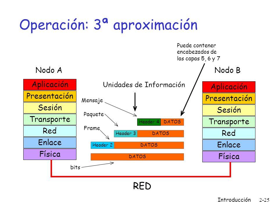 Operación: 3ª aproximación