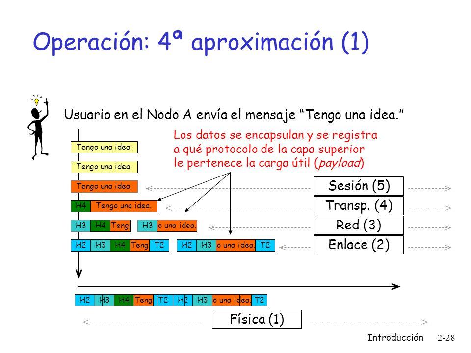 Operación: 4ª aproximación (1)