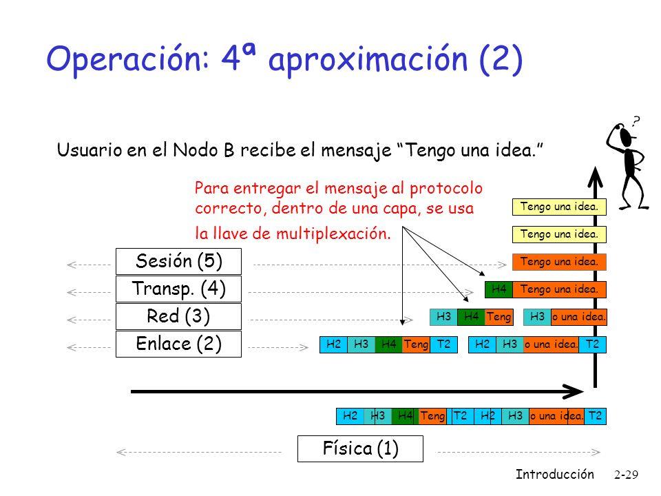 Operación: 4ª aproximación (2)