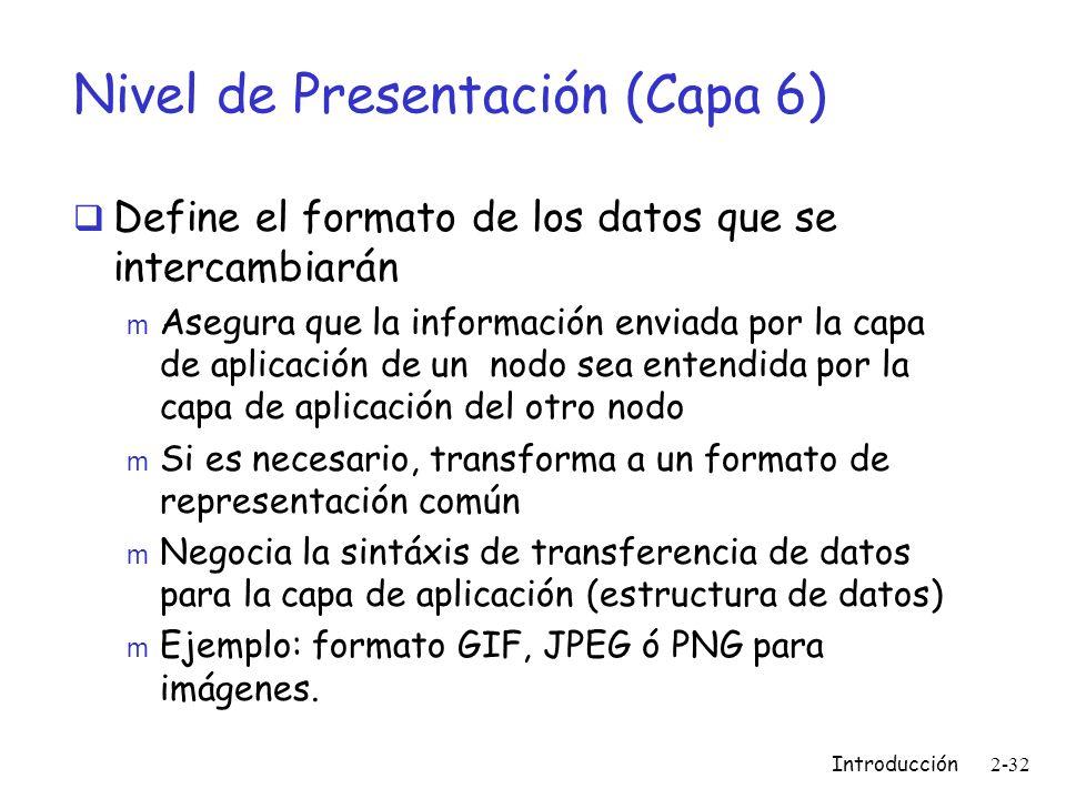 Nivel de Presentación (Capa 6)