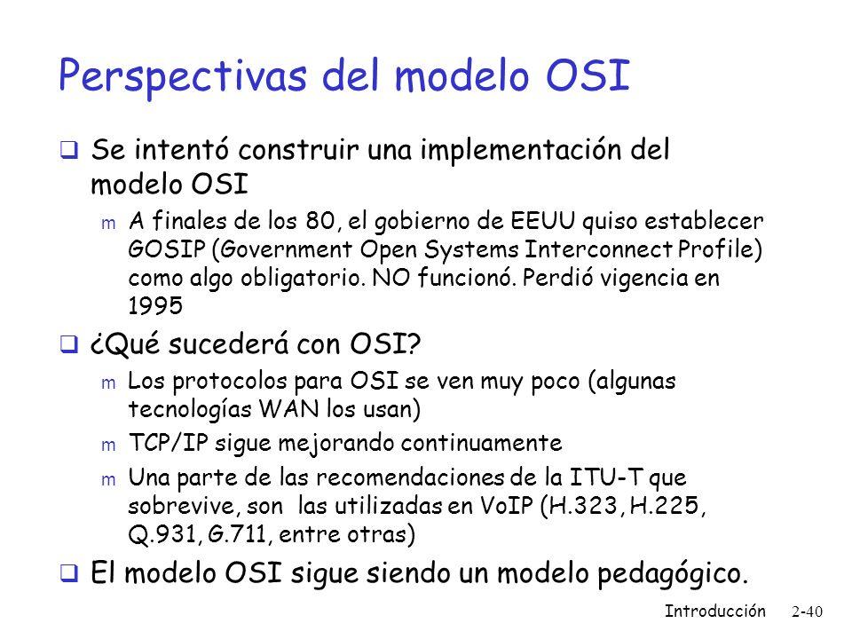 Perspectivas del modelo OSI