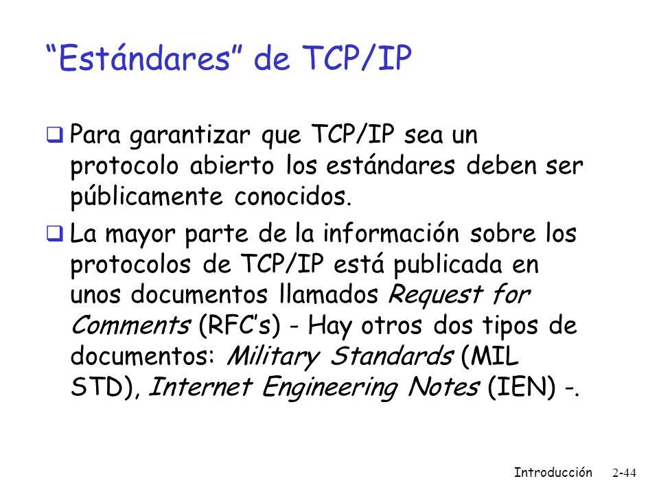 Estándares de TCP/IP