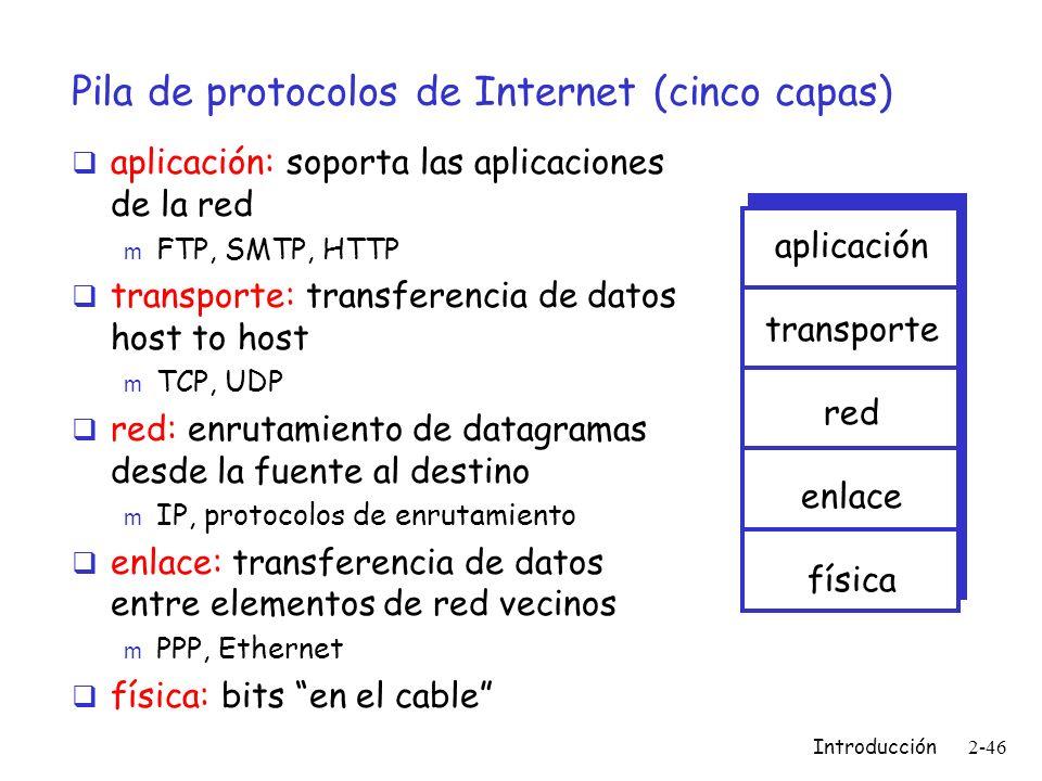 Pila de protocolos de Internet (cinco capas)