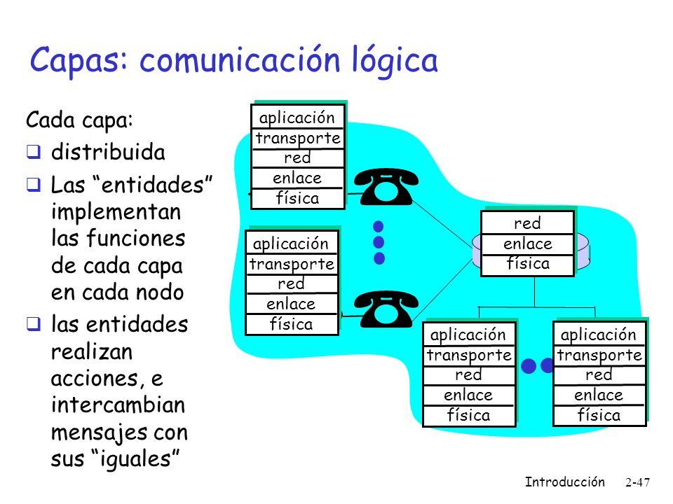 Capas: comunicación lógica