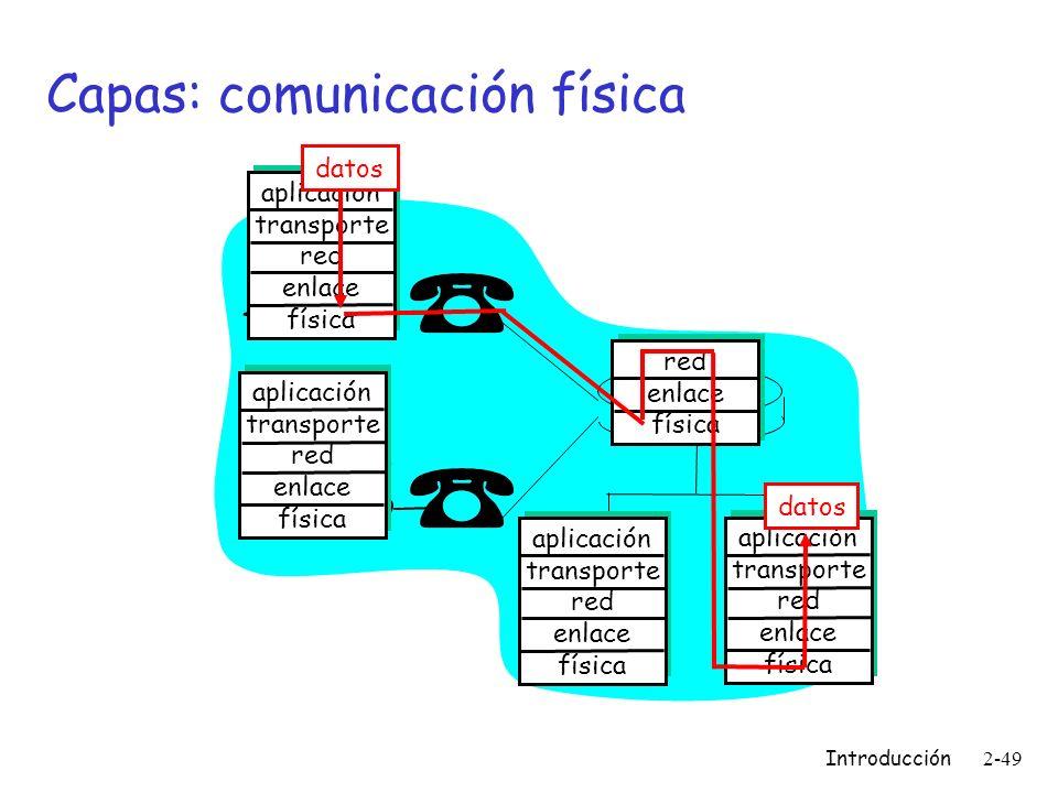Capas: comunicación física