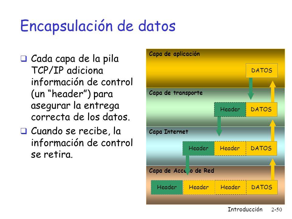 Encapsulación de datos