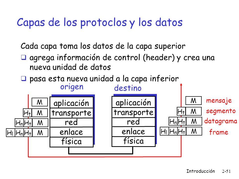 Capas de los protoclos y los datos