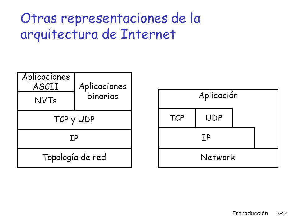 Otras representaciones de la arquitectura de Internet