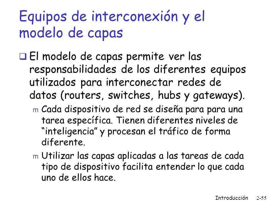 Equipos de interconexión y el modelo de capas