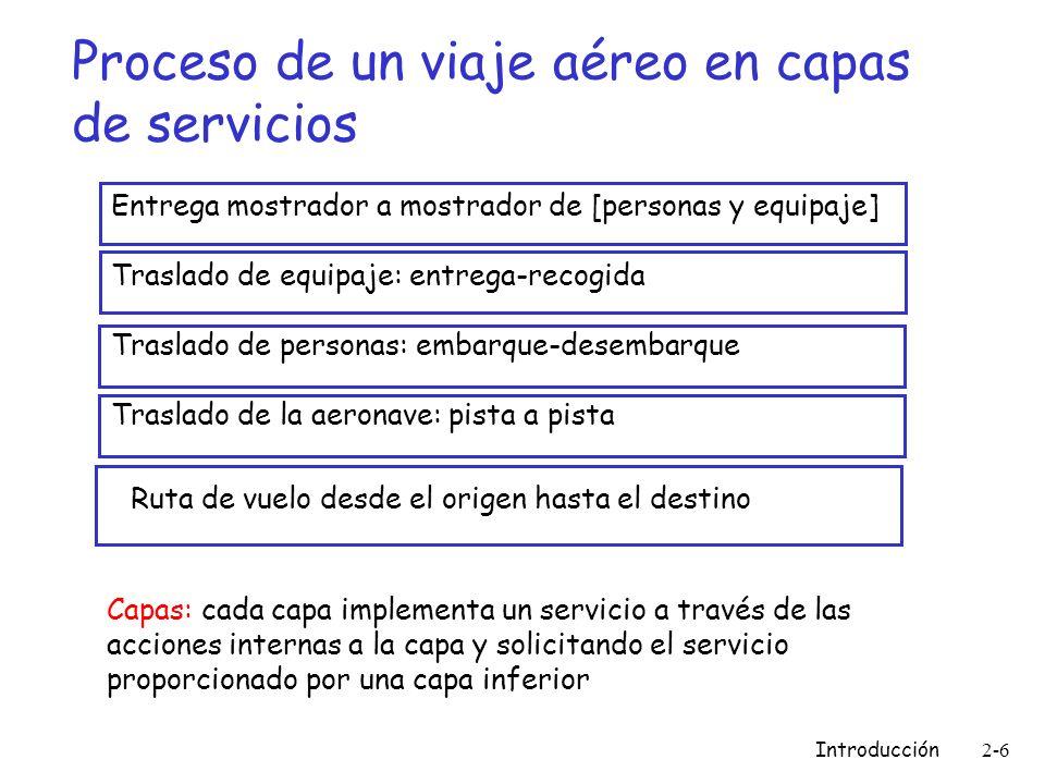 Proceso de un viaje aéreo en capas de servicios