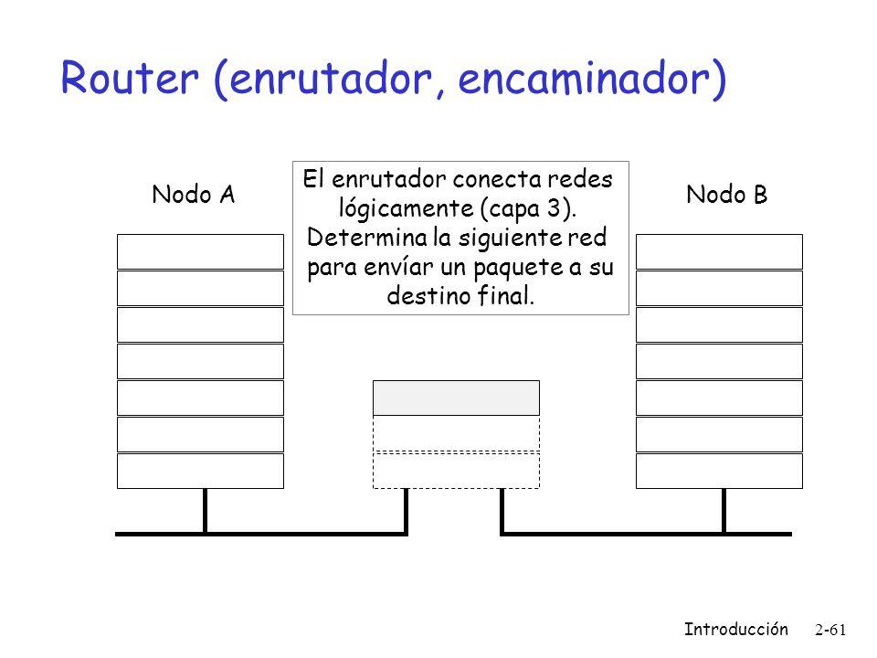 Router (enrutador, encaminador)