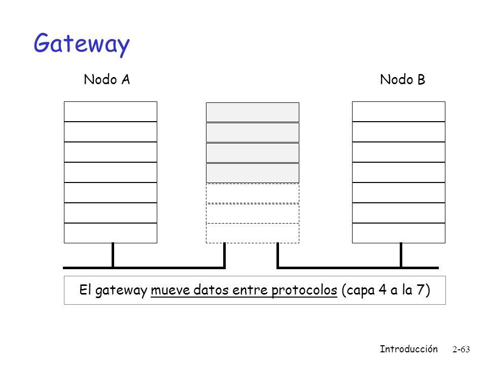 El gateway mueve datos entre protocolos (capa 4 a la 7)