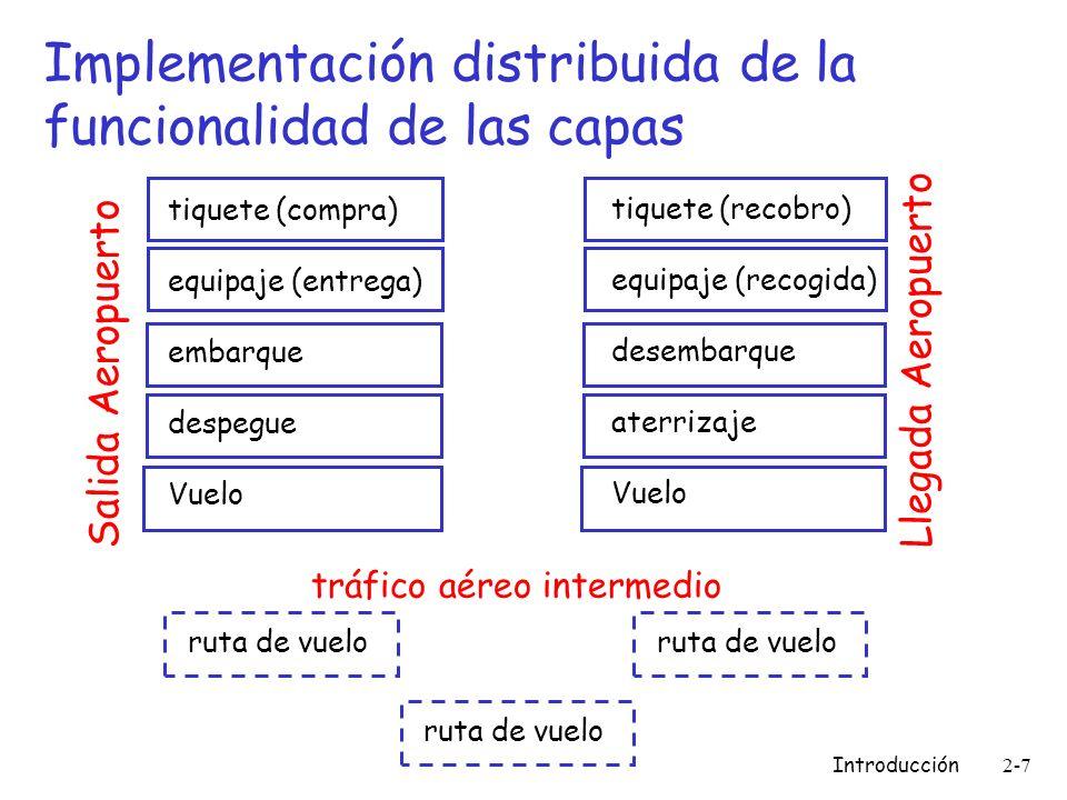 Implementación distribuida de la funcionalidad de las capas