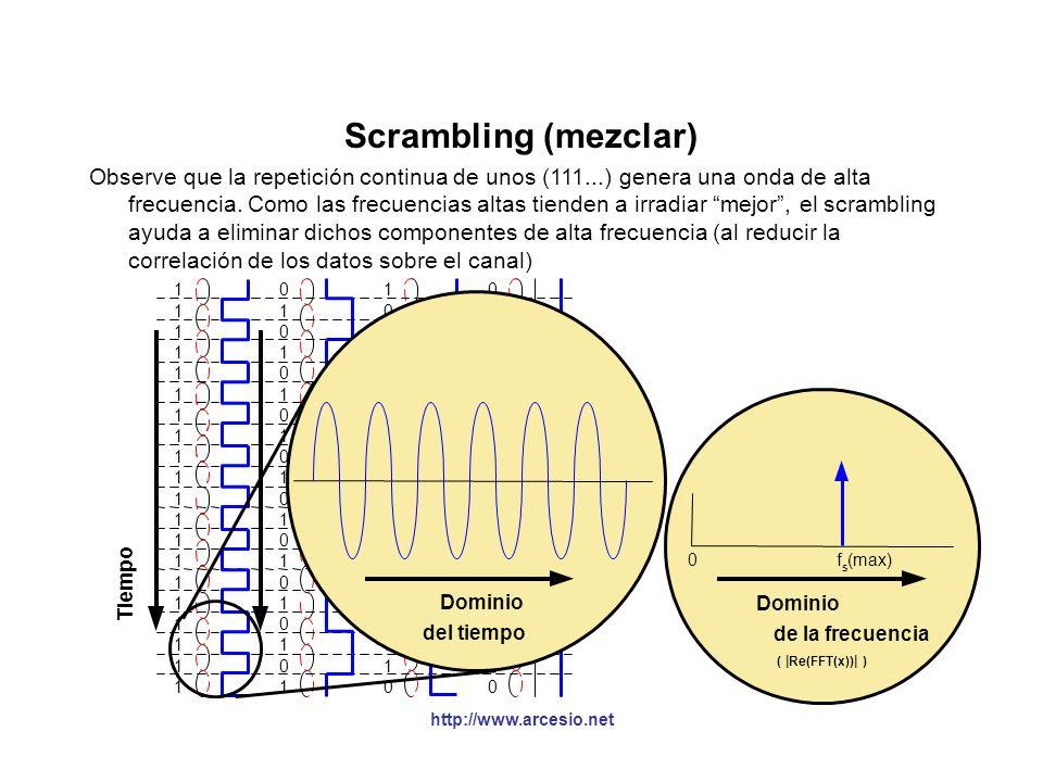 Scrambling (mezclar)