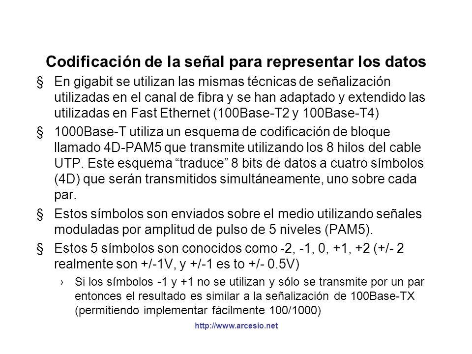 Codificación de la señal para representar los datos
