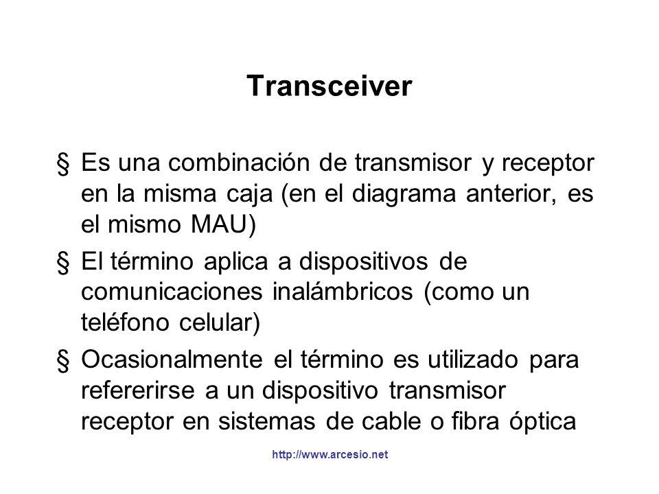 Transceiver Es una combinación de transmisor y receptor en la misma caja (en el diagrama anterior, es el mismo MAU)