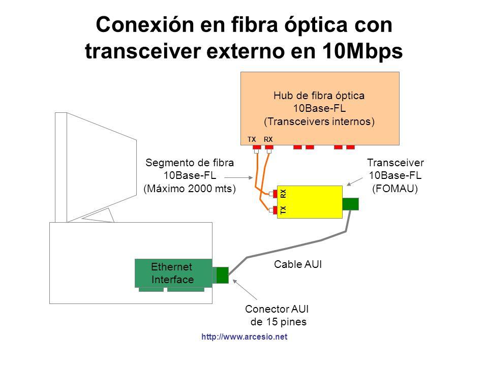 Conexión en fibra óptica con transceiver externo en 10Mbps