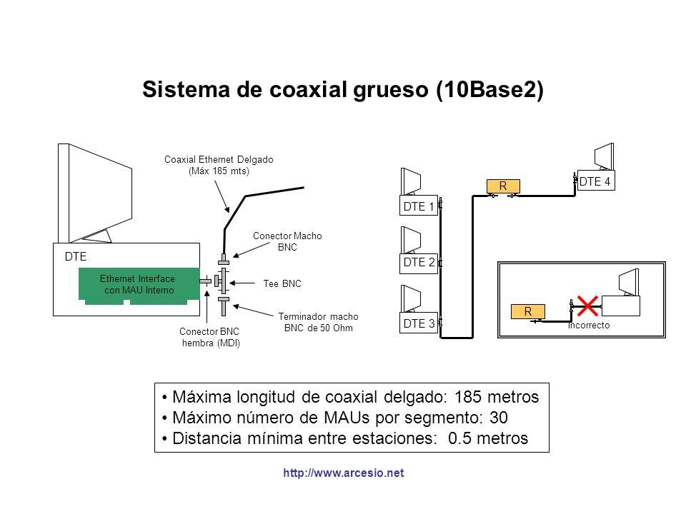 Sistema de coaxial grueso (10Base2)