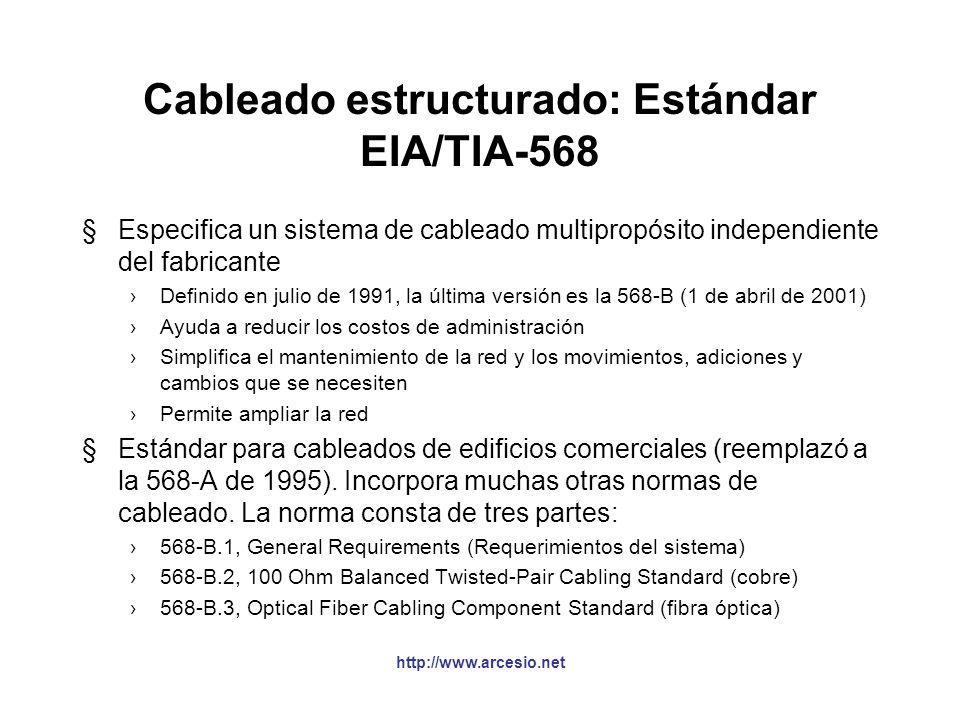 Cableado estructurado: Estándar EIA/TIA-568