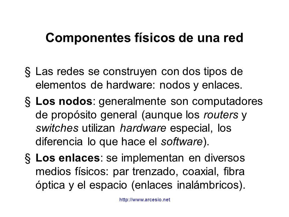 Componentes físicos de una red