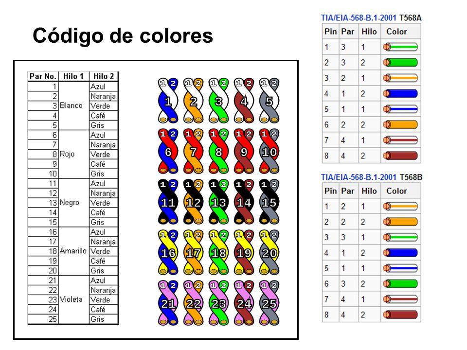 Código de colores http://www.arcesio.net